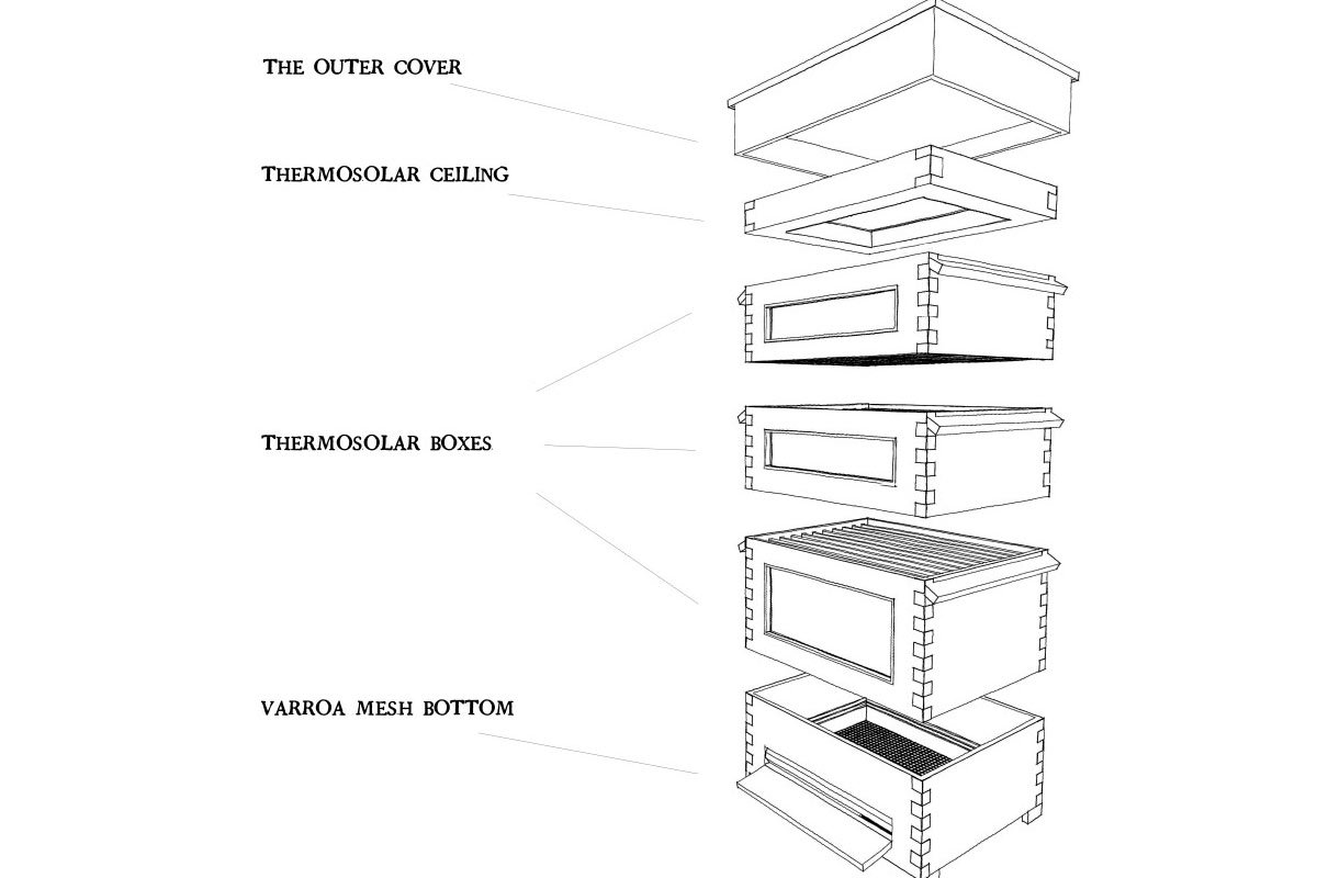In Detail - Technology of Thermosolar Hive™